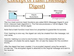 Message Digest graphic